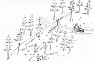 Sistem-funicular